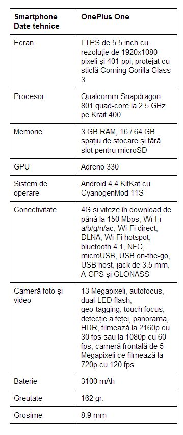 specificatii-OnePlus-One