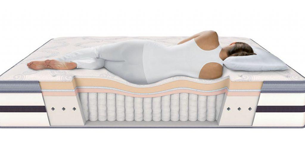 Regatul Unit magazin preturi de lichidare Cea mai buna saltea de dormit din Romania (Top 10 Saltele de Pat ...